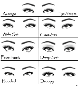 diff-eye-shapes.png